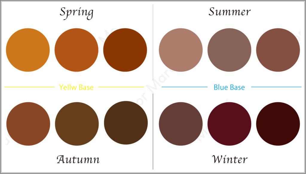 パーソナルカラー別ブラウン